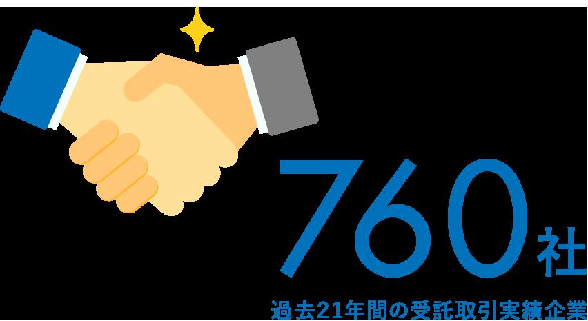 過去19年間の受託取引実績企業 680社
