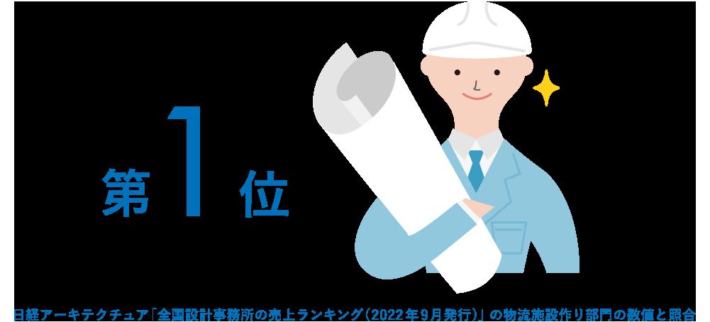第2位 日経アーキテクチュア「全国設計事務所の売上ランキング(2020年9月発行)」の物流施設作り部門の数値と照合